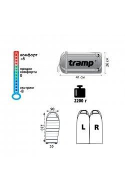 Спальный мешок Tramp Siberia 5000 XL индиго/черный R
