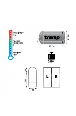 Спальный мешок Tramp Nightking индиго/черный L