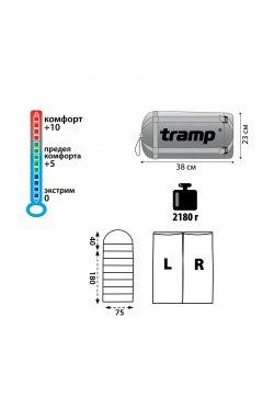 Спальный мешок Tramp NightLife индиго/черный R