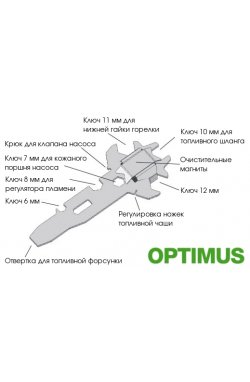 Мультитул для горелок Optimus Multitool Nova, Nova + и Polaris Optifuel