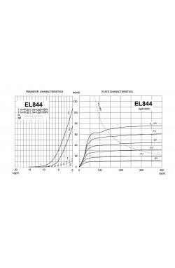 Лампа для усилителя JJ ELECTRONIC EL844 (подобранная 4-ка)