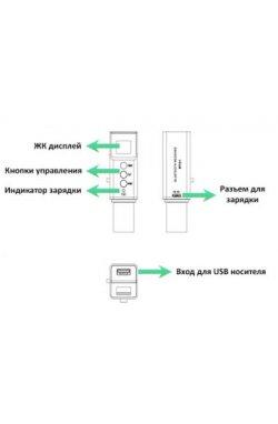 Радиомикрофон/система SOUNDKING BT-01 MP3/Bluetooth Receiver