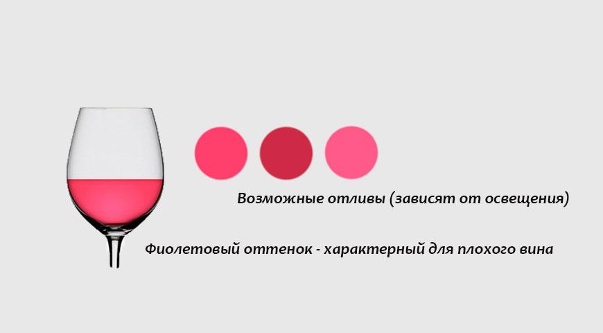 Как вибрать вино: фиолетовый оттенок, характерный для плохого вина