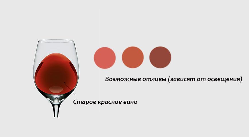 Старое красное вино