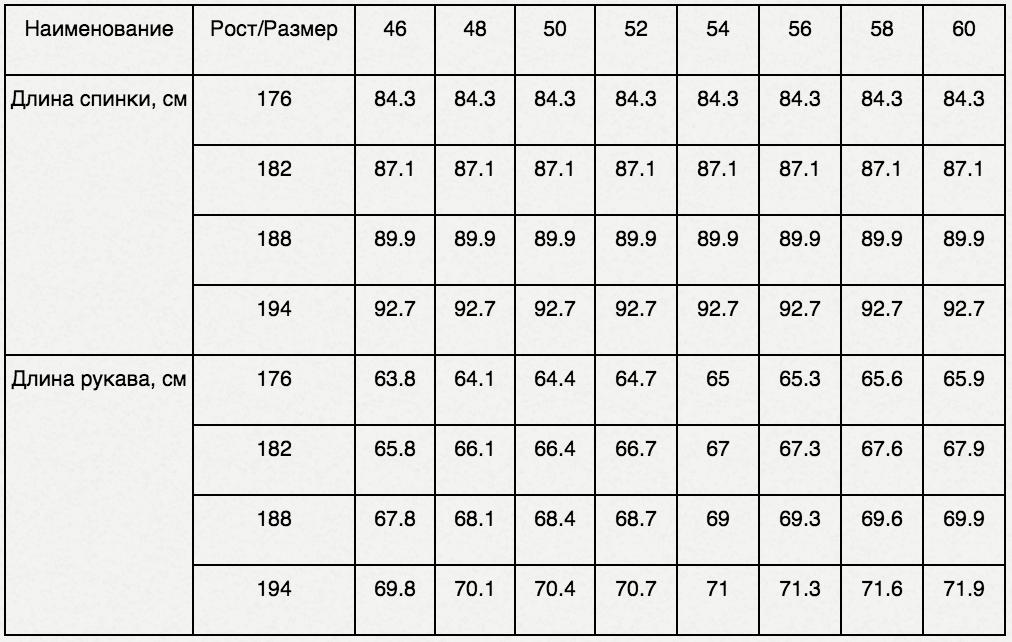 Размеры мужского пальто iClass